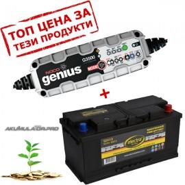 Зарядно NOCO+акумулатор ELECTRA на още по-добра цена
